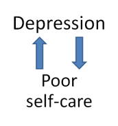 paradox of depression