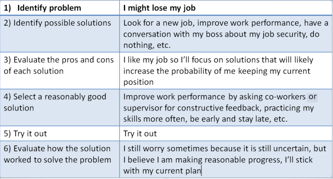 problem solving example.PNG