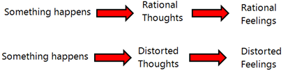 rational thoughts and feelings